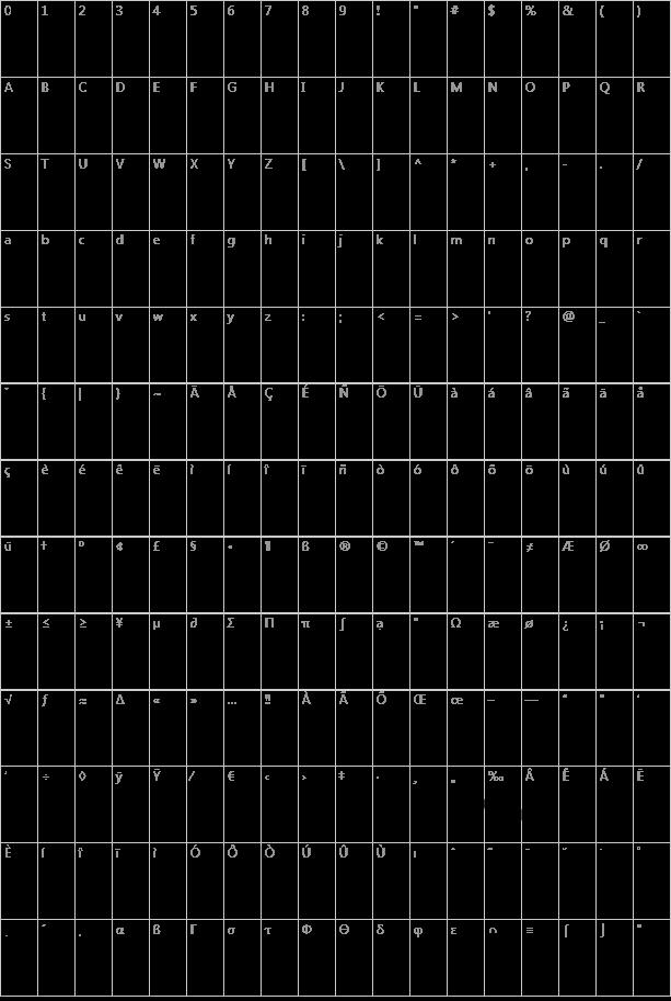 DejaVu Serif Character Map