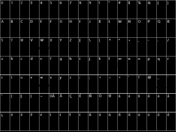 Deluxe Ducks Character Map