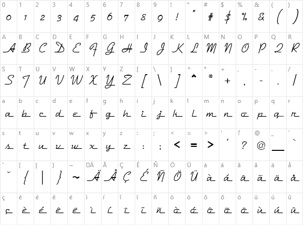 DymaxionScript Character Map