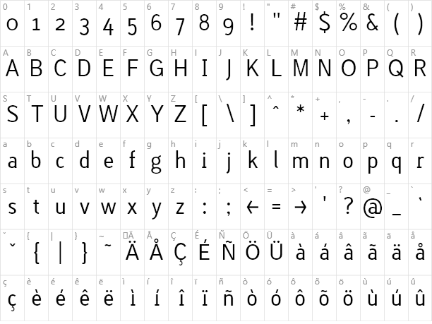 Lacuna Regular Character Map