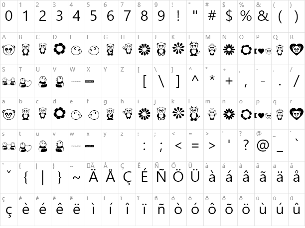Pandamonium BV Character Map