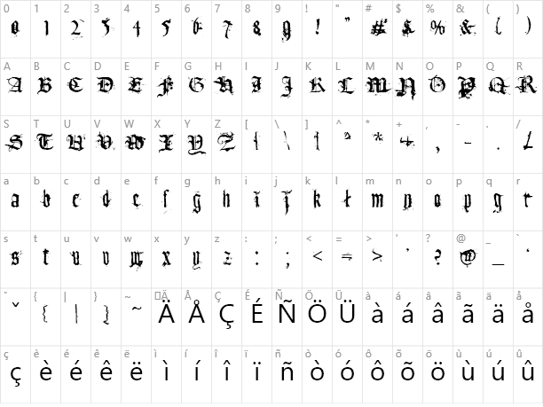 Tfu Tfu Character Map
