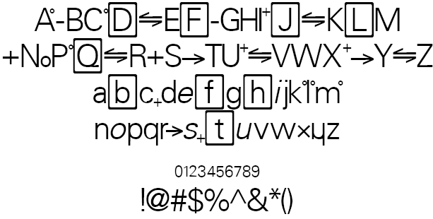 Chemistry Example