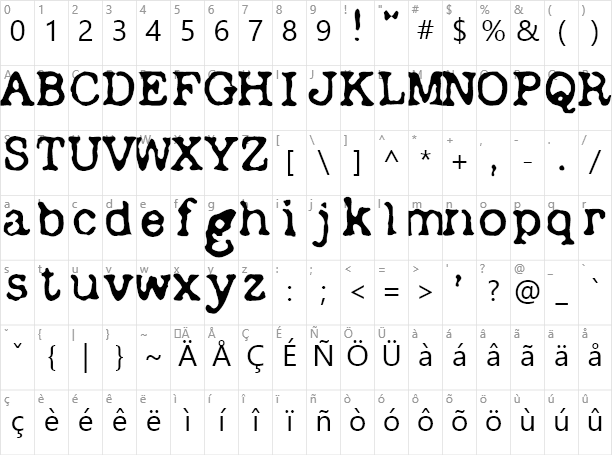 Depot Character Map