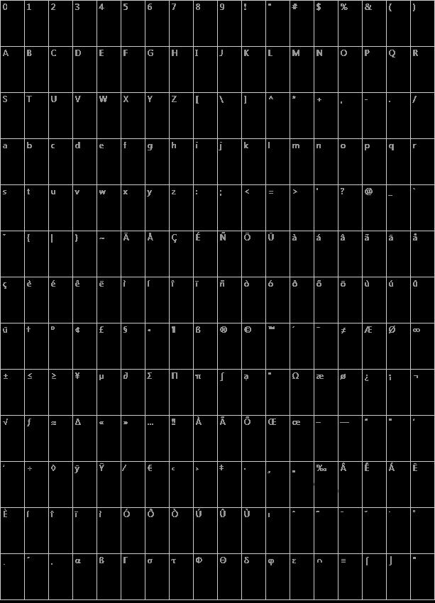 Pixel 4x4 Character Map