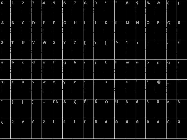 Univox Atom Character Map